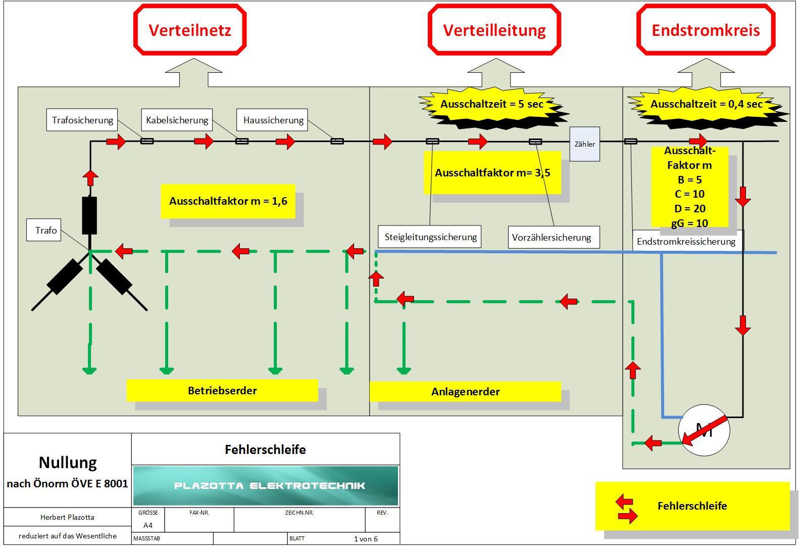 http://www.plazotta.info/Nullung/Fehlerschleife.jpg